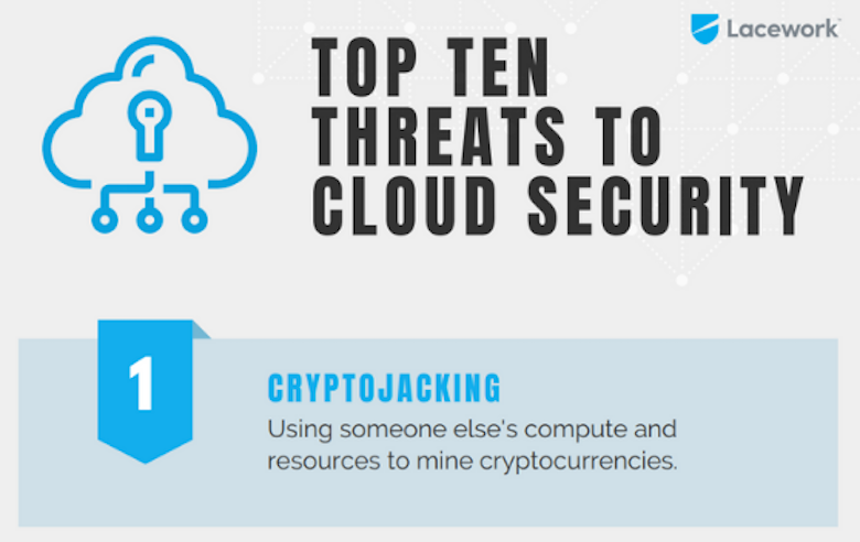 Top Threats to Cloud Security